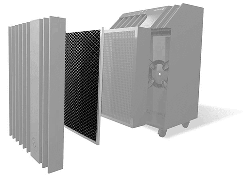 Puritii Air Filtration Stages 1-3